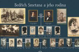 Putování za rodokmenem Bedřicha Smetany