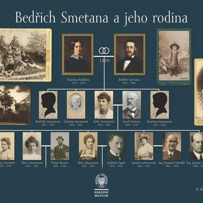 Plakát rodokmen Bedřicha Smetany